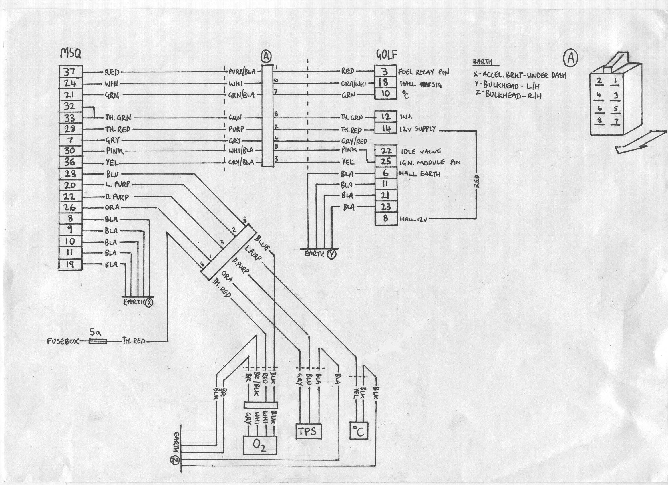 mk2 gti vw golf fuse box  diagrams  auto fuse box diagram